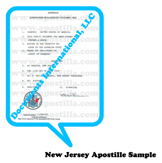 Official Colorado Apostille | Apostilla.com